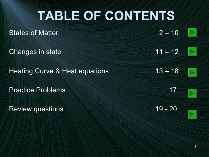 TABLE OF CONTENTS States of Matter   2 – 10 Changes in state 11 – 12 Heating Curve & Heat equations 13 – 18 Practice Probl...