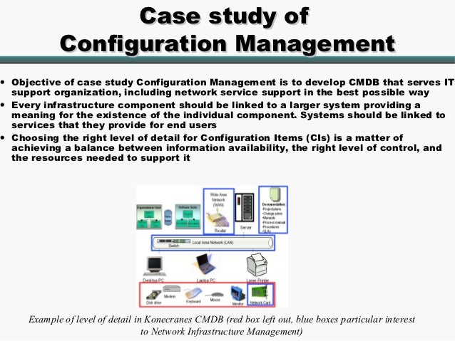 software configuration management thesis Software configuration management (scm) is a set of processes, policies, and tools that organize the development process the goal of scm is to improve the speed of and quality by catching errors early and enabling quick fixes when they occur.