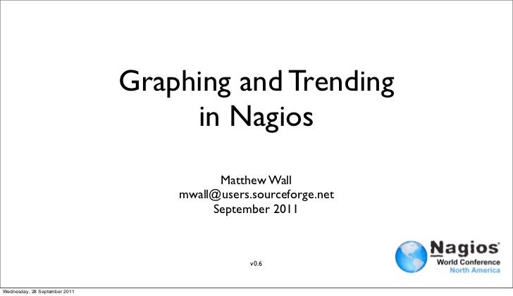 Graphing and Trending                                    in Nagios                                         Matthew Wall   ...