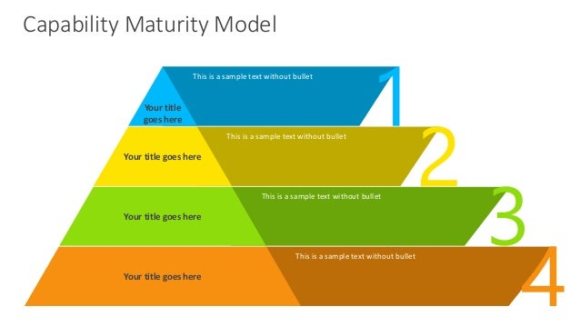 Capability Maturity Model Ppt Template