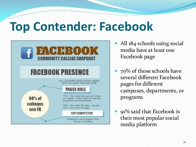 best social media case studies 2013 How did best buy take their knowledge and expertise to social media find out in this week's social media case study.