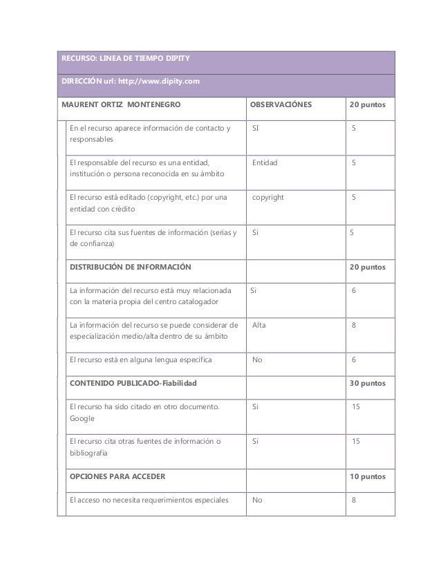 Maurent Ortiz evaluación recurso Web