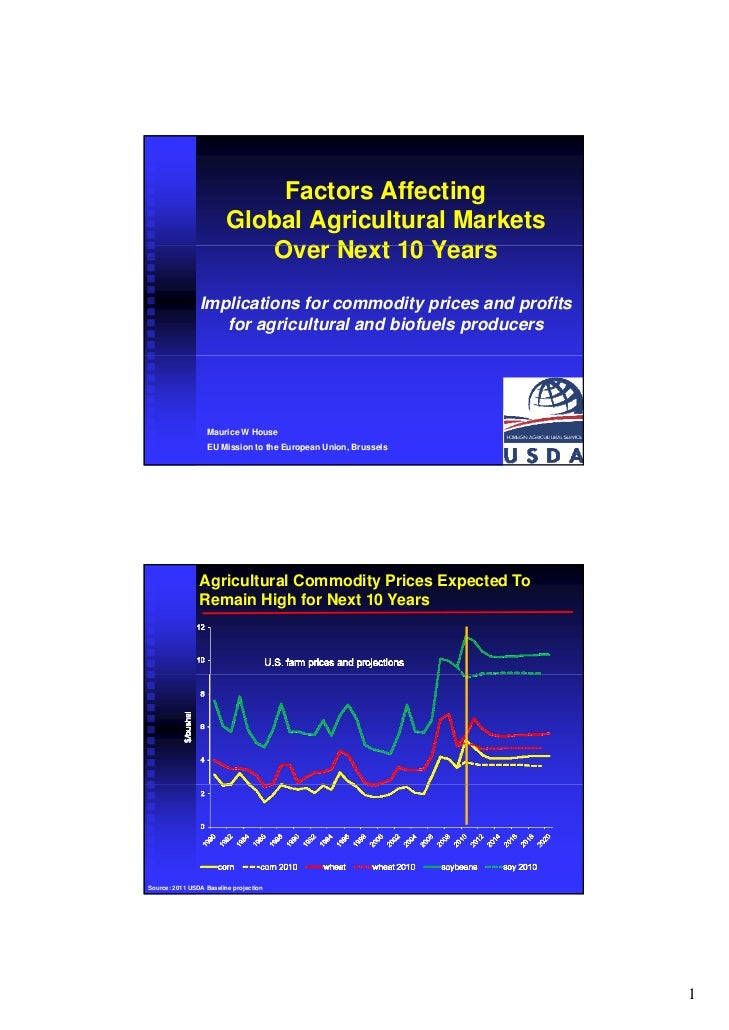 Factors Affecting                         Global Agricultural Markets                            Over Next 10 Years       ...