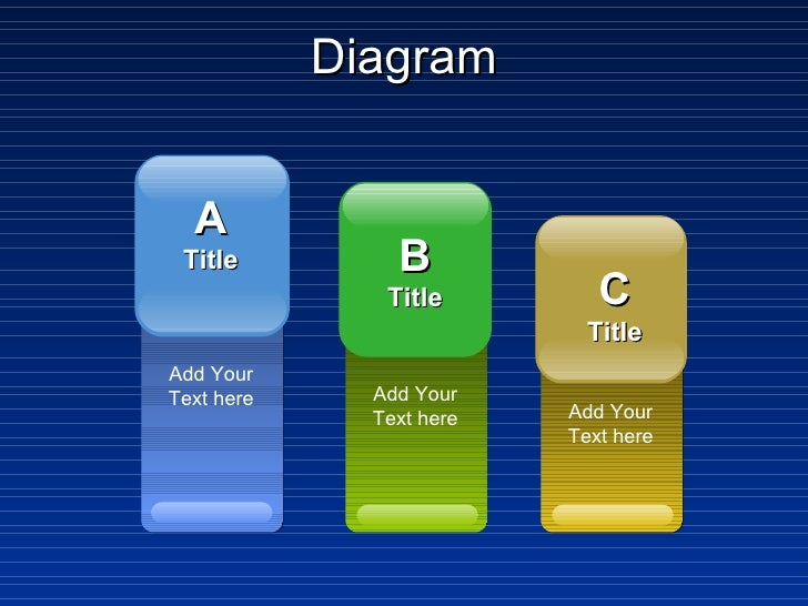 Diagram Add Your Text here A Title Add Your Text here C Title Add Your Text here B Title