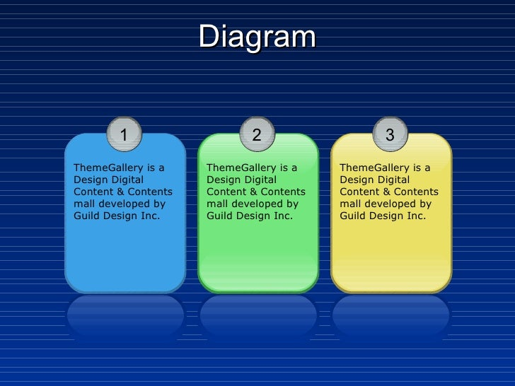 Diagram 1 ThemeGallery is a Design Digital Content & Contents mall developed by Guild Design Inc. 2 ThemeGallery is a Desi...