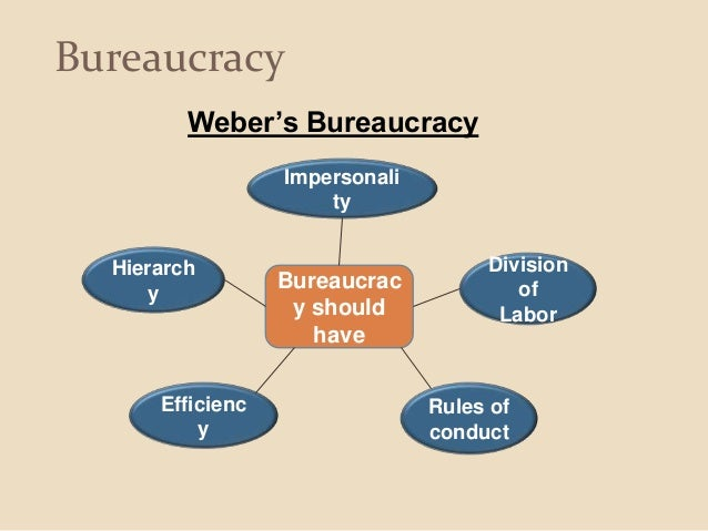 max weber's understanding of bureaucracy Max weber's bureaucratic theory or model is sometimes also known as the rational-legal model the model tries to explain bureaucracy from a rational point of view via nine main characteristics or principles these are as follows: [51.