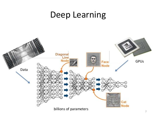 privacy preserving machine learning