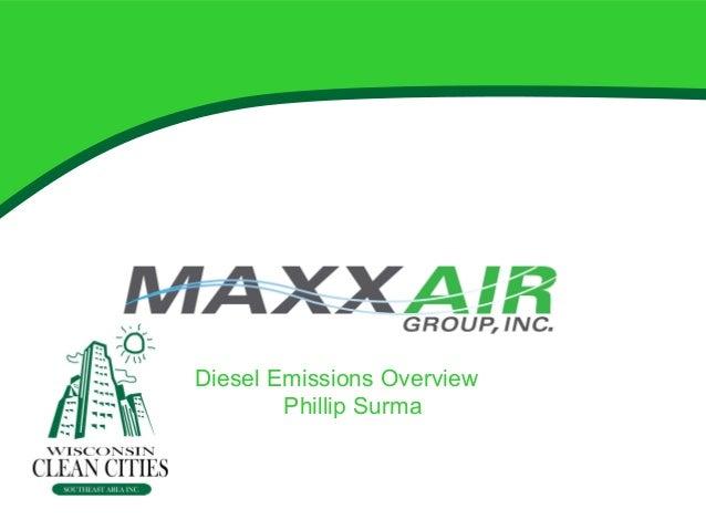 Diesel Emissions Overview Phillip Surma
