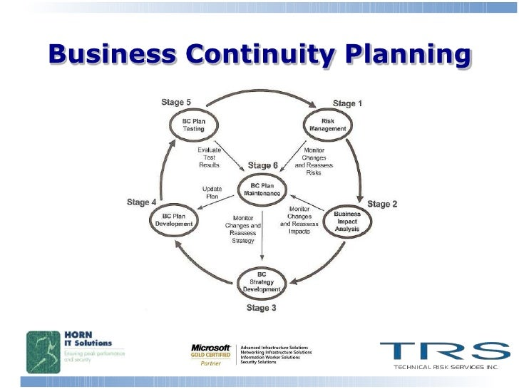 business continuity planning essay Thus there has emerged a need for 'business continuity planning' (bcp) any natural or unnatural disaster can always disrupt a business activity either for a.