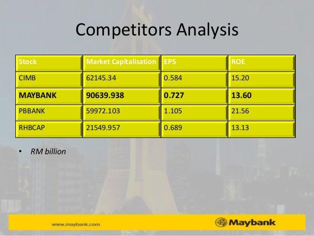 pestel analysis of maybank in malaysia