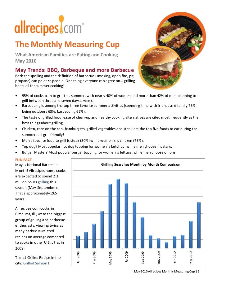 The Monthly Measuring CupWhat American Families are Eating and CookingMay 2010May Trends: BBQ, Barbeque and more BarbecueB...