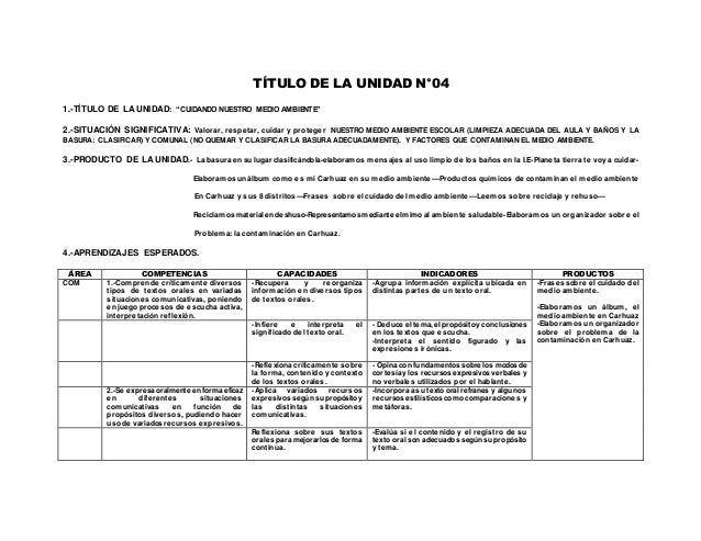 """TÍTULO DE LA UNIDAD N°04 1.-TÍTULO DE LA UNIDAD: """"CUIDANDO NUESTRO MEDIO AMBIENTE"""" 2.-SITUACIÓN SIGNIFICATIVA: Valorar, re..."""