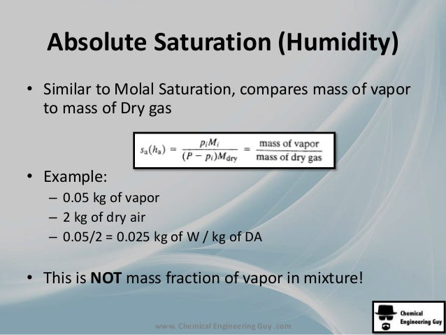 How to Calculate Humidity