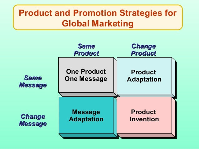 muji strategies in entering the international market