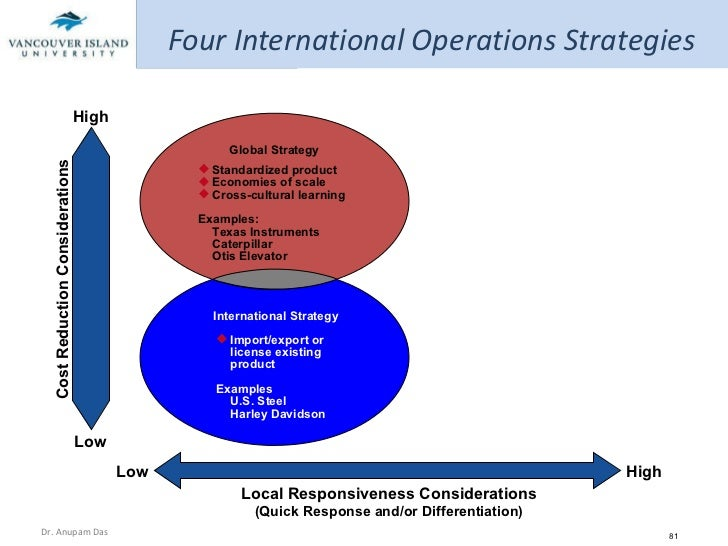Operation Four Four International Operations