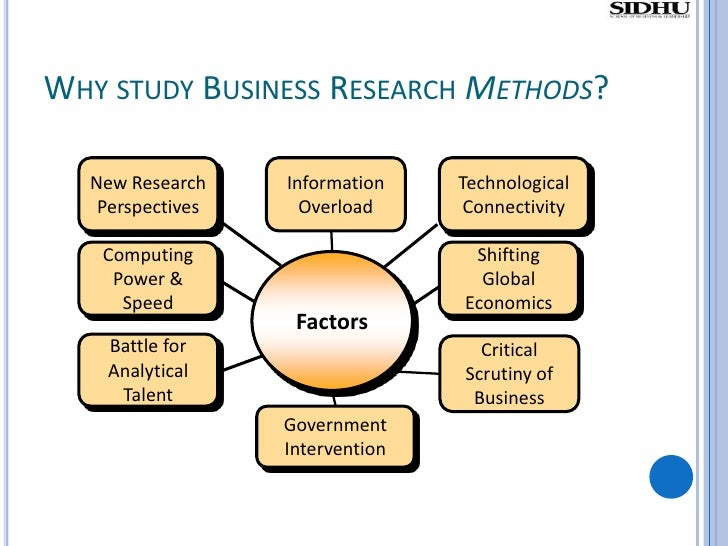 methods of business research essay