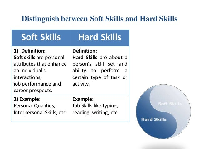 hard skills and soft skills for Forget hard skills, it's soft skills that are hard to come by energy companies invest in lots of technology, but without developing communications and collaboration, they won't optimize the benefits.