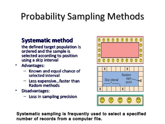 sampling methods for research papers