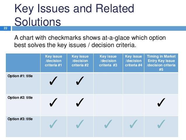 Best option analysis software