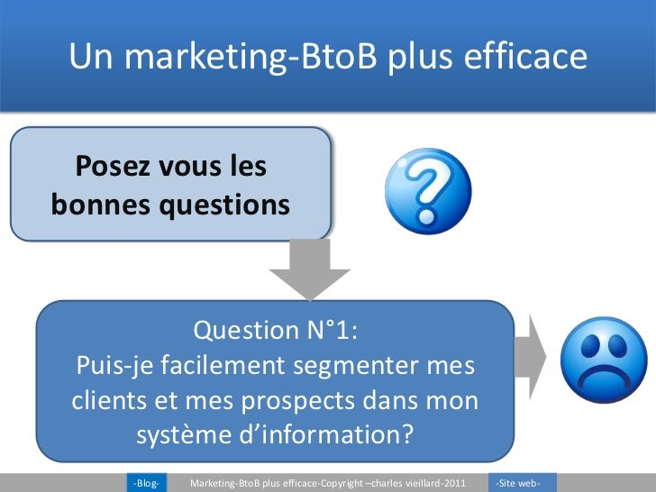 Un marketing-BtoB plus efficace<br />Posez vous les bonnes questions<br />Question N°1:<br />Puis-je facilement segmenter ...