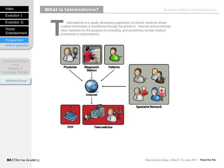 Master thesis telemedicine