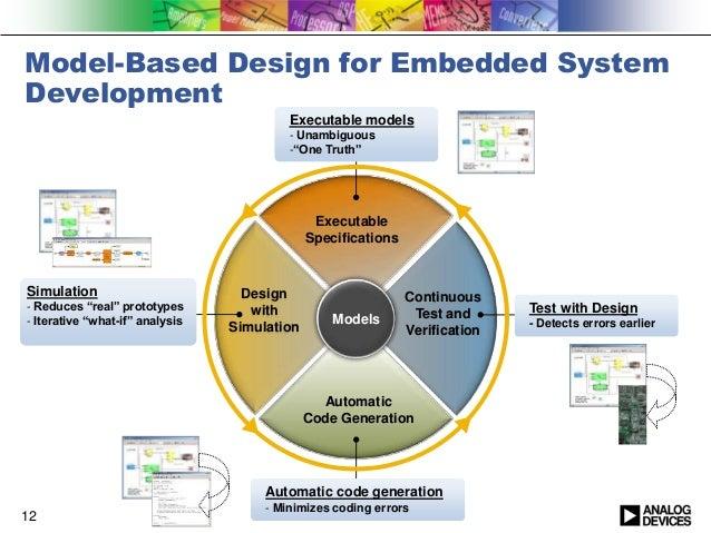 Motor Control System Design