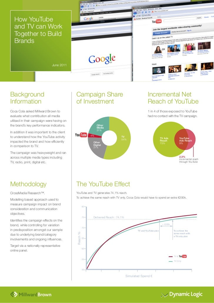 How YouTube   and TV can Work   Together to Build   Brands                                June 2011Background             ...