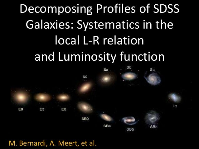 Decomposing Profiles of SDSS Galaxies: Systematics in the local L-R relation and Luminosity function M. Bernardi, A. Meert...