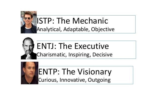 Myers-briggs Visionary Related Keywords & Suggestions - Myers ...
