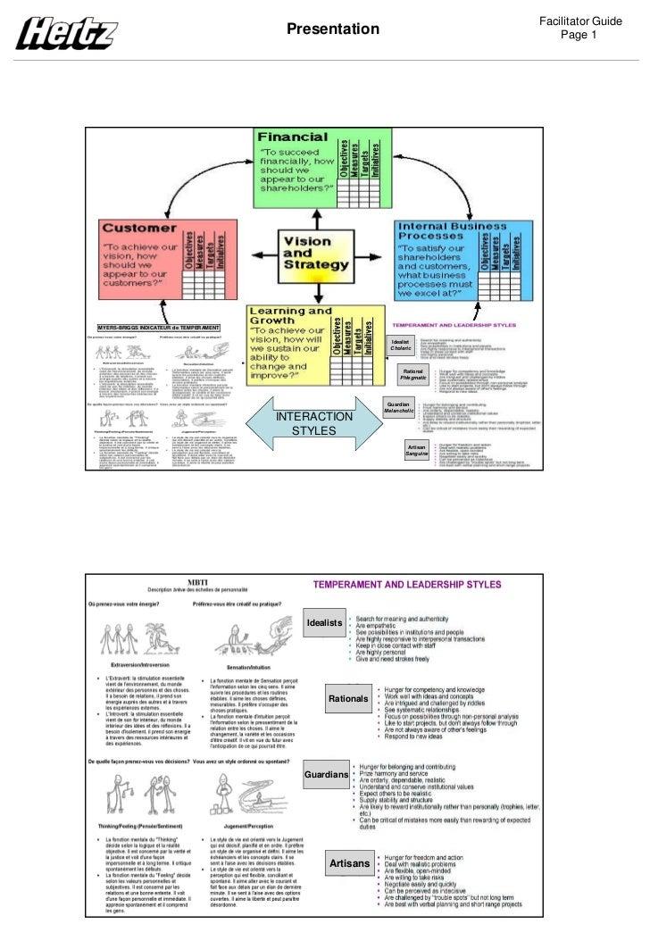 Facilitator Guide                                          Presentation                                   Page 1MYERS-BRIG...