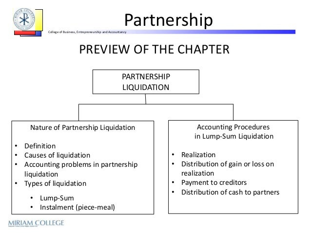 accounting for partnership business Definition of partnership: a type of business organization in which two or more individuals pool money, skills, and other resources,.