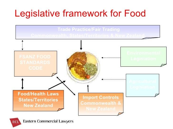 Food Safety Legislative Requirements
