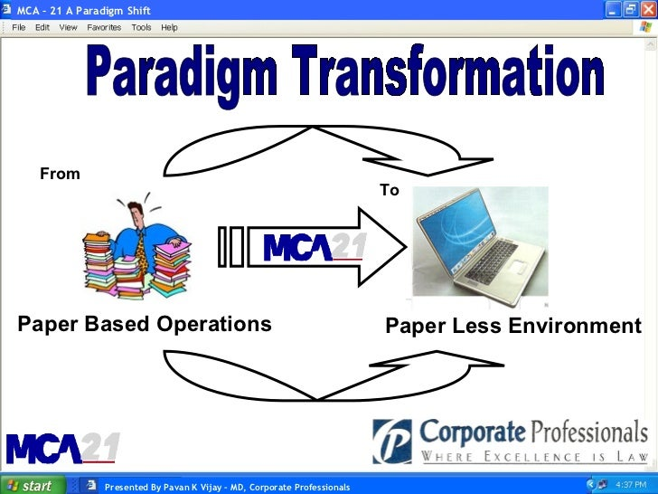 Paradigm Transformation Paper Based Operations Paper Less Environment MCA – 21 A Paradigm Shift Presented By Pavan K Vijay...
