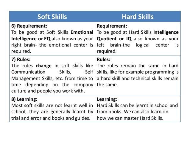 hard skills resume
