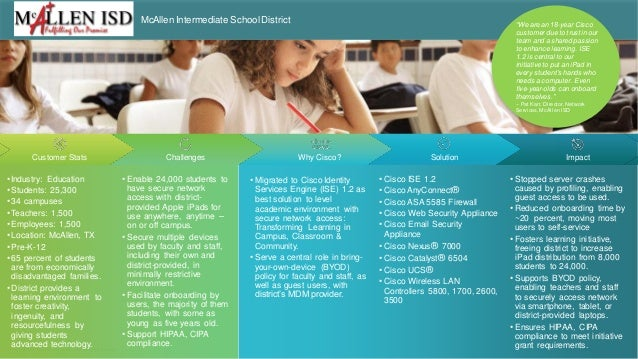 © 2012 Cisco and/or its affiliates. All rights reserved. Cisco Confidential 1 ImpactChallenges Why Cisco? SolutionCustomer...