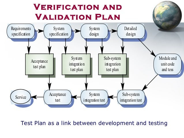 Validation verification and testing plan template 4379811 only validation test plan template choice image template maxwellsz