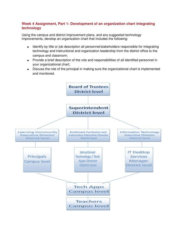 Mcastellonactionplan