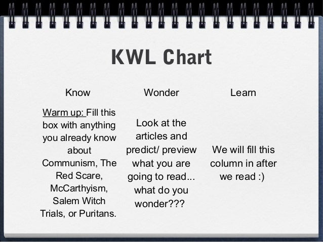 KWL Chart Know Wonder Learn Warm up: Fill this box with anything you already know about Communism, The Red Scare, McCarthy...