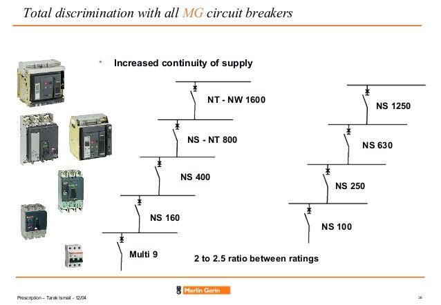 Moulded Case Circuit Breaker Mccb Amp Air Circuit Breaker