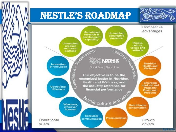 nestle stakeholders Key to achieving this is building and maintaining effective dialogue with stakeholders one of the ways nestl accomplishes this is through a series of global stakeholder convenings the purpose of close facilitating stakeholder dialogue at nestl.