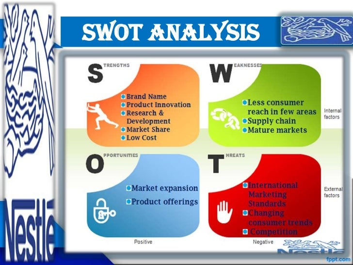 swot analysis nestlé 1 We do a swot analysis of nestle, to get a better perspective of the strengths, weaknesses, opportunities and threats to this popular food brand.