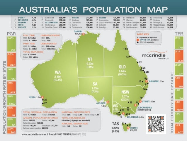 McCrindle Research Population Map and Generational Profile