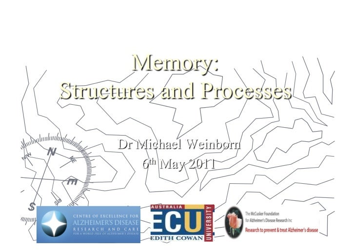 Multi-store Model of MemoryThree types of memory storage:Sensory information       Short-term memory (working memory)     ...