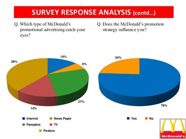 controlling strategies of mcdonalds