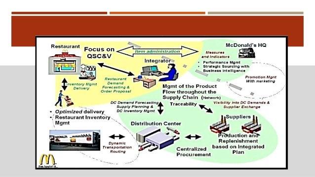 Mc Donalds Logistics Amp Supply Chain Management Scm