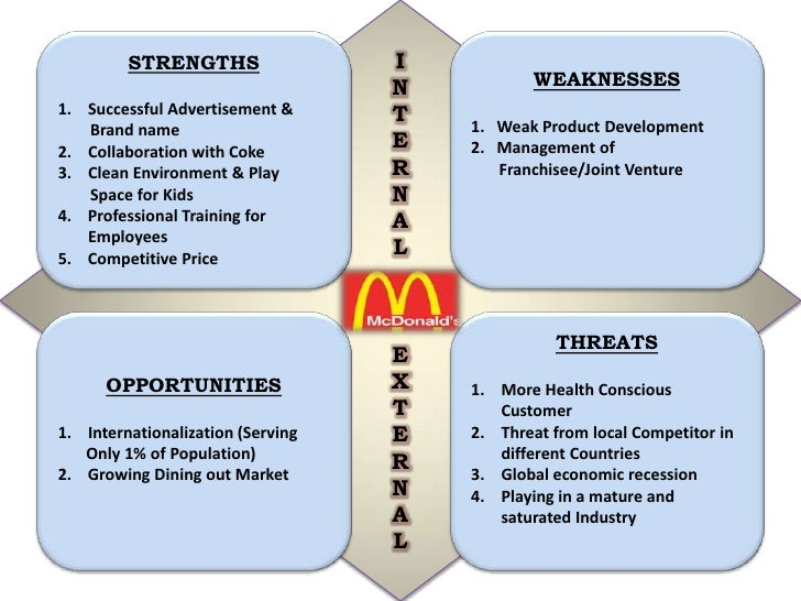 general environmental analysis mcdonalds Chapter 3: the external environment: opportunities, threats, industry competition, and competitor analysis when conducting an analysis of the general environment discuss current demographic changes and trends that businesses should understand a population size.