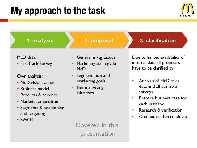 case study on marketing strategy pdf