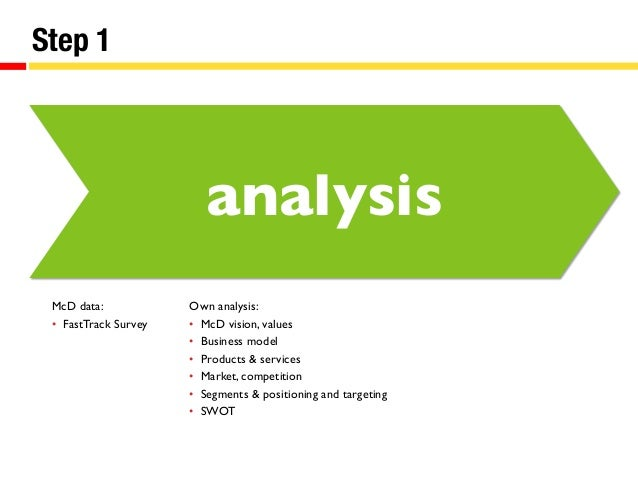analysis of mcdonalds service marketing strategy Mcdonalds marketing analysis mcdonald's is a globalized food-chain enterprise that operates in various countries like in europe, asia pacific and the middle east in this paper, i am going to discuss about mcdonald's managements and operations in malaysia, india and hong kong.