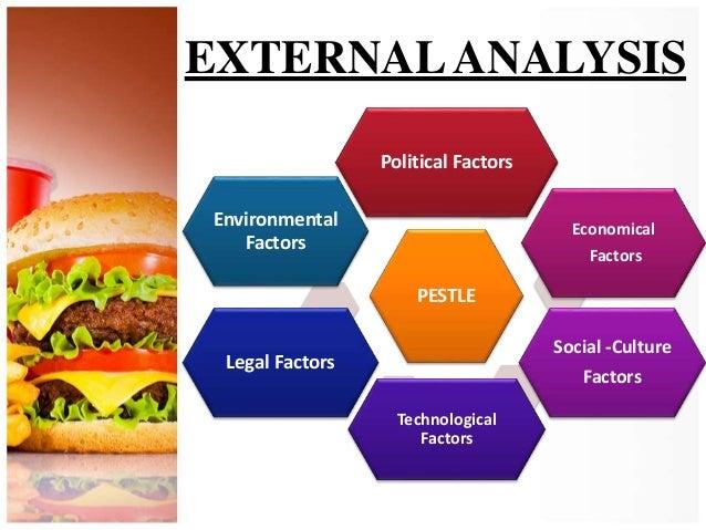 Food Demand Analysis