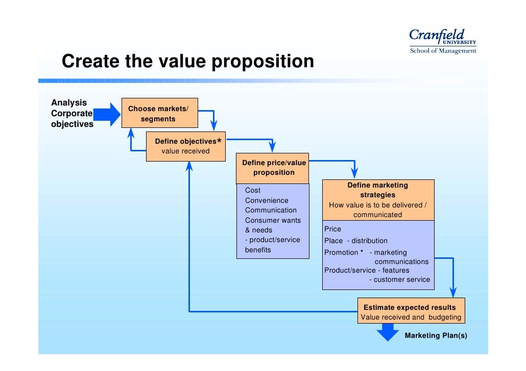 an analysis of the managing customer value Process value analysis looks at what the process value analysis looks at what the customer wants and then asks learn how a strong value chain management.